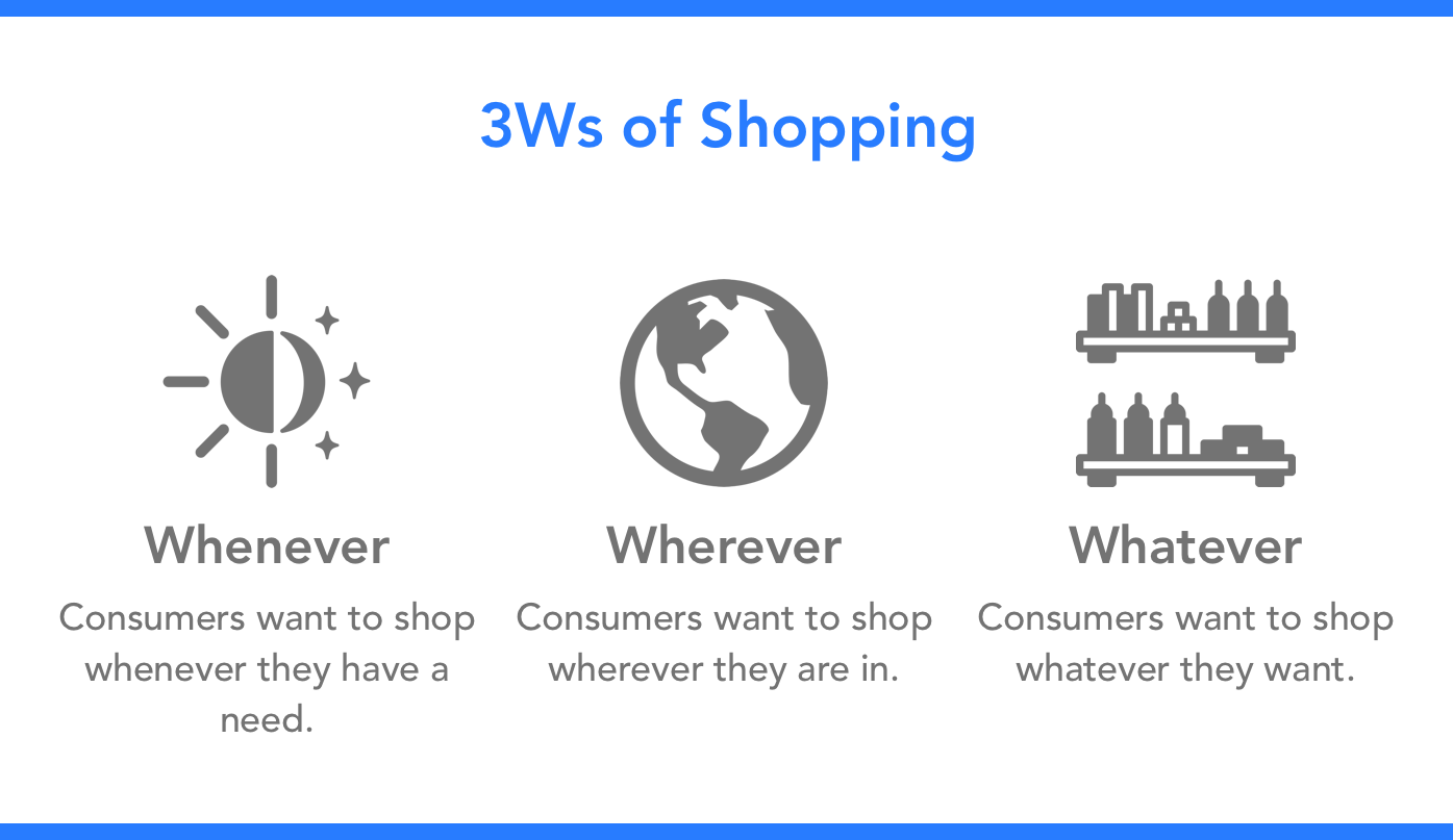 3ws_of_shopping-1.png
