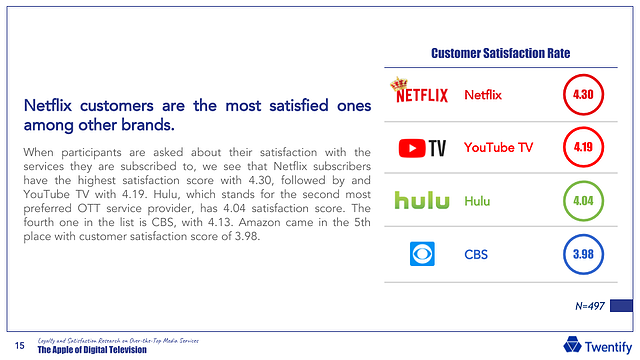 cover_digital-television-customer-satisfaction-rate.png