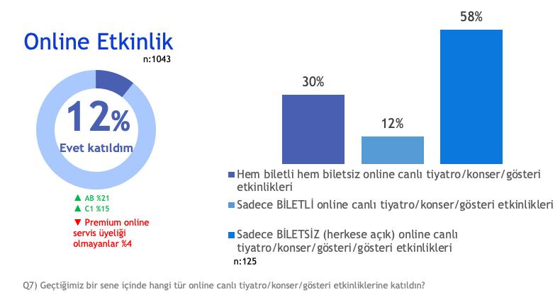 onlineEtkinlik2