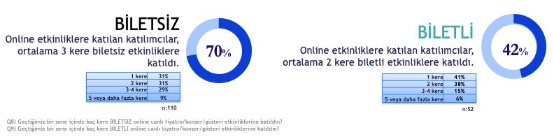 onlineEtkinlik3