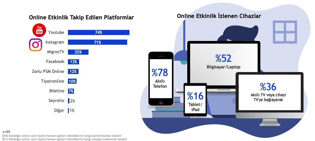 onlineEtkinlik5