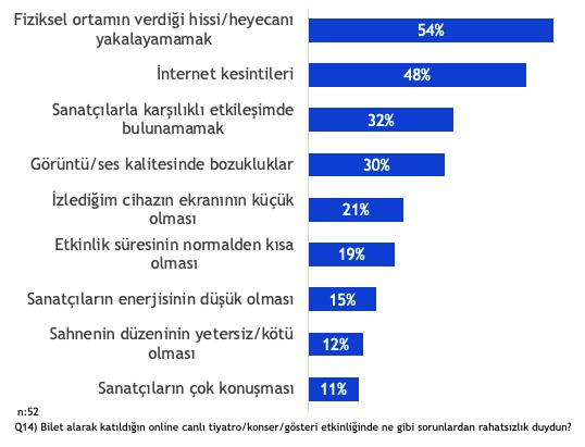 onlineEtkinlik7