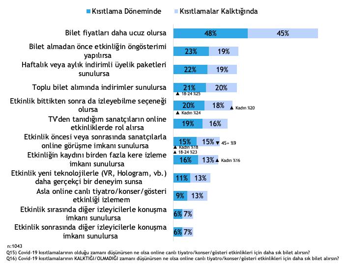 onlineEtkinlik8