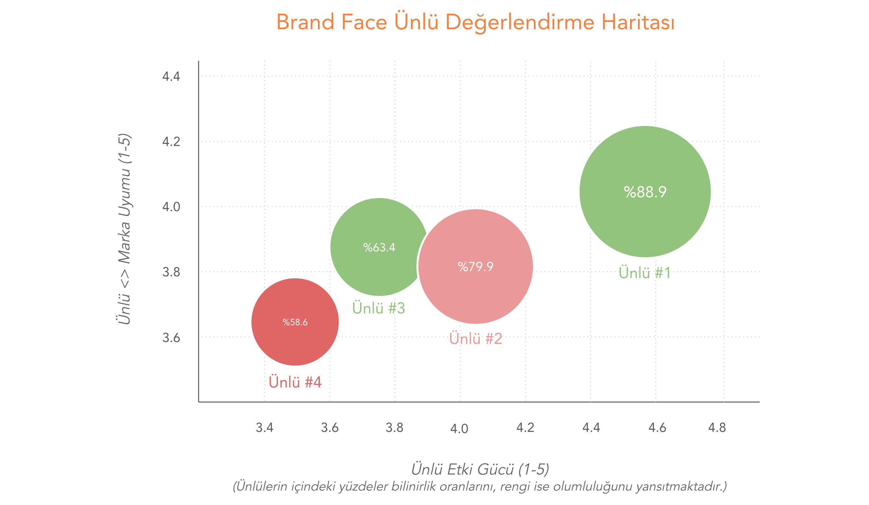 brandface_analysis.png