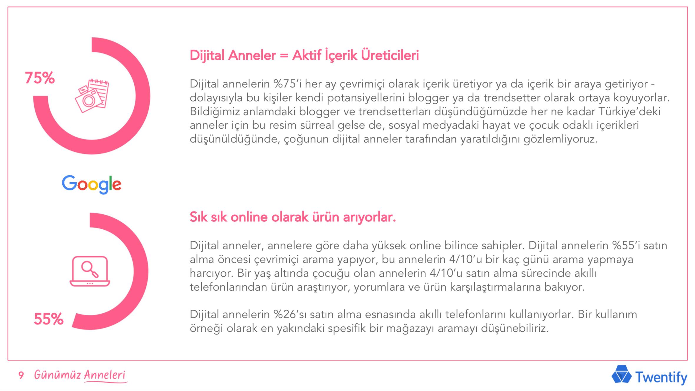 dijital_anneler