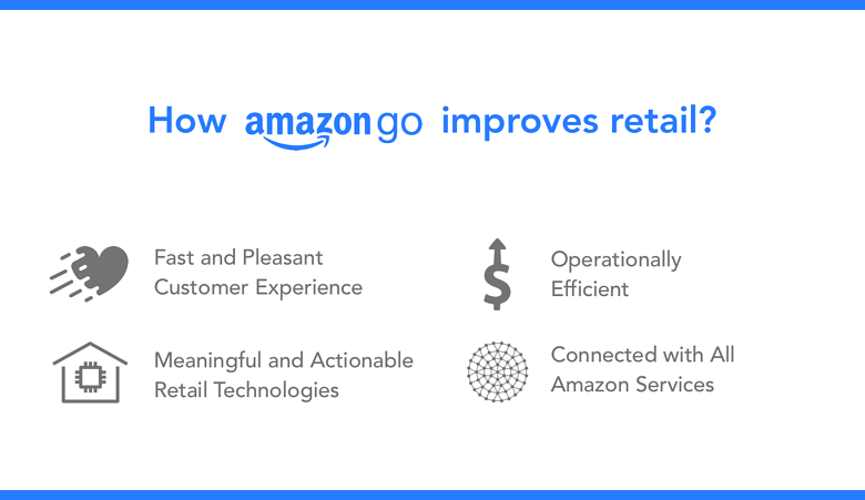 amazongo_improvements-1.png