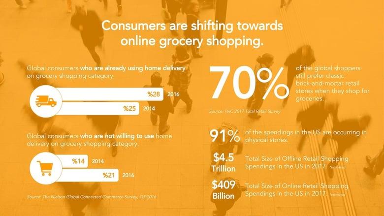 Amazon's Retail Expansion Strategy