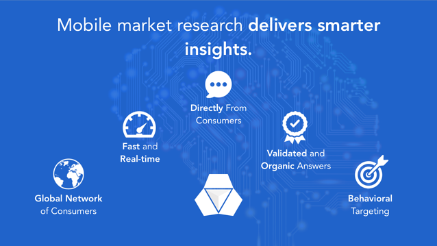 mobile_research_is_smarter