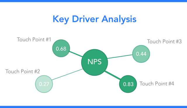 nps_key-driver-analysis