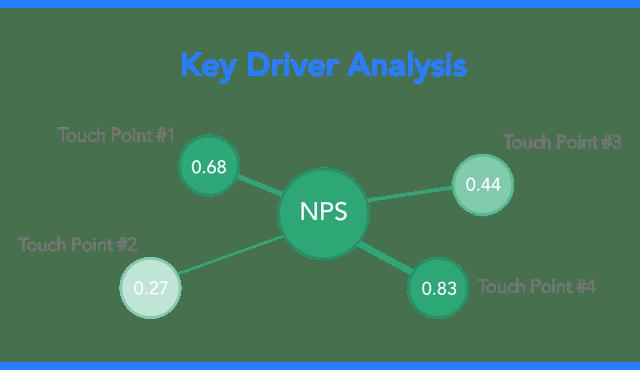 nps_key-driver-analysis
