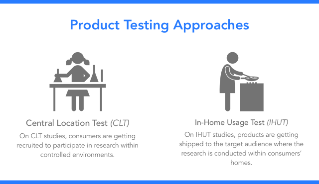 product_testing-approaches
